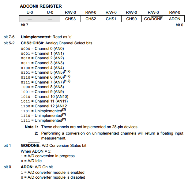 18 Series Microchip -  Datasheet ADCON0 Analogue Channel Select Register
