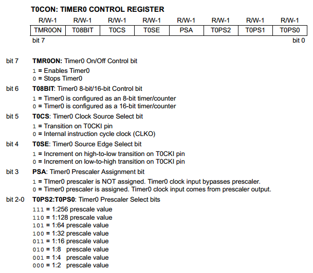 18 Series Microchip - Datasheet T0CON Timer Control Register
