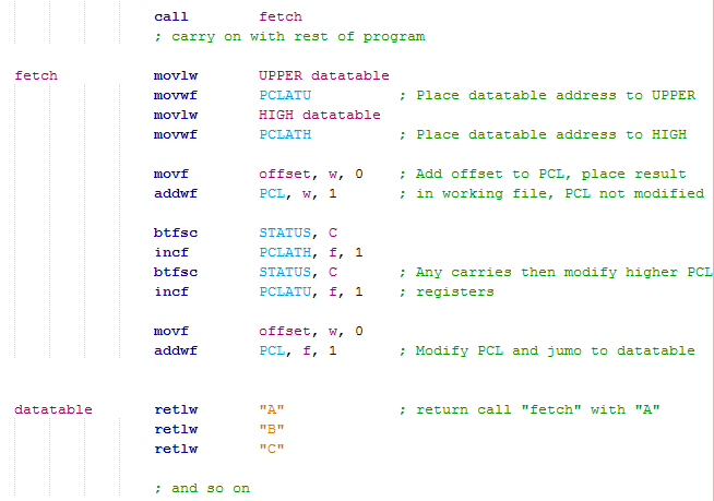 18 Series Microchip - Assembly Computed Goto Program Example