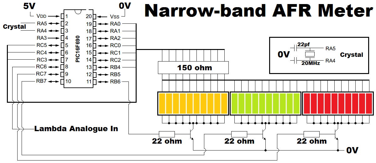 Simple Narrowband AFR Meter